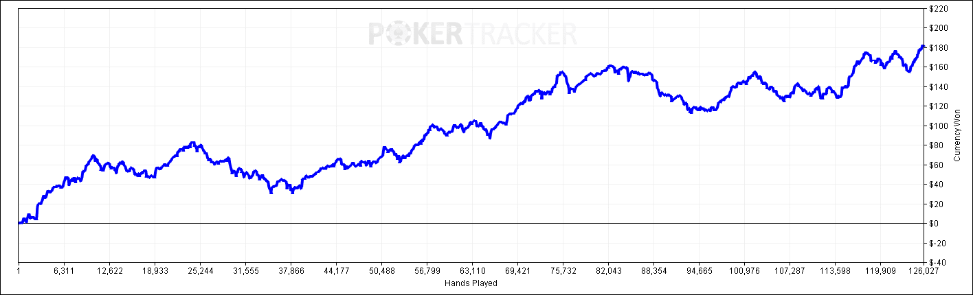 Poker-Graph_1_Quartal-2020