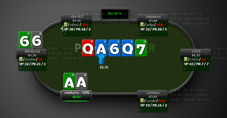 Poker lernen - showdown - No Limit Texas Holdem