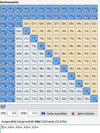 Kartenmatrix